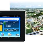 HEMS:ホームエネルギー管理システムの写真