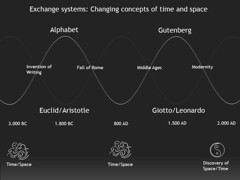 Bernard Lietaer - Exchange systems - cChanging concepts of time and space (Exopolitika Magyarorszg) Tags: money social complementary local financial currency crisis solution cooperative lietaer bernardlietaer