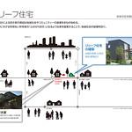 未来の住宅価値創造の写真