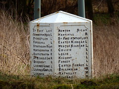 Road Junction indicator (nz_willowherb) Tags: scotland fife wormit walk wet spring left right turn junction indictor