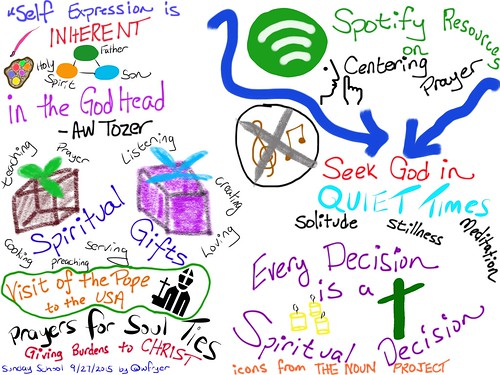 Sunday School Sketchnote- Sept 27, 2015 by Wesley Fryer, on Flickr