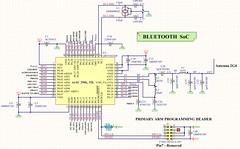 Smartcane Soc Bluetooth (clive.boyd) Tags: gdv uom clive sch schematic smart cane haptic bluetooth gas gauge nrf58122 ac sflash gps inertial a2035h mpu mpu9250 ltc2943 ncp1529 at45 at45db161 nrs2574 rt9030 csb