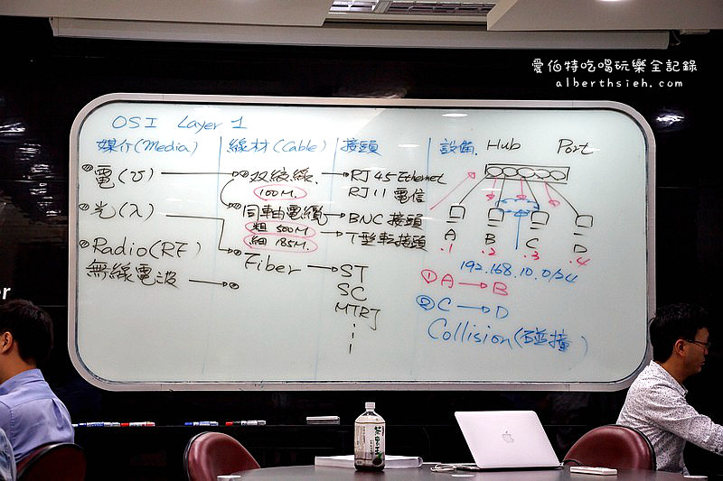 新竹市CCNA認證班