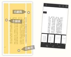 功能區塊說明@mybook樂讀館,花小錢就能暢快讀到飽! (in_future) Tags: mobile reading ebook app mybook taiwanmobile 台灣大哥大 myfone 樂讀館