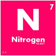 nitrogen periodictableofelements