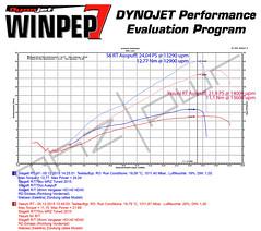 Yasuni RT vs Stage6 RT (MRZ   pwr) Tags: stage6 mrz yasuni stage670ccrt stage6rt mrzpwr mrztuning stage6rttuned mrz pwr mrzpower mrzporting yasunirt