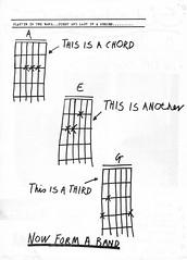 Three chords (stillunusual) Tags: sideburns fanzine musicfanzine punkfanzine punkzine punk punkrock guitar threechords 1970s 1977