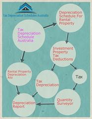 Quantity Surveyor (E Tax Depreciation Schedules) Tags: tax depreciation