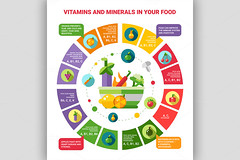 @Decorwithme : #Healthy #Food Infographic #Poster https://t.co/C6WSjIBGJc #healthyfood #design #vectorart #template #education #art https://t.co/a8SnQIhV8A (jdubr) Tags: food orange chart abstract mushroom sign set fruit illustration tomato lunch design healthy flat symbol drink eating background web text report banner lifestyle content bio broccoli vegetable icon collection business eat health diagram meal document data info organic concept diet information vector template pictogram element infographic statistic percentage nutritional twitter ifttt infochart