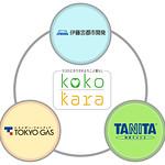 住まいの健康管理システムkokokaraの写真