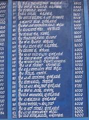 Hebbailu Someshwara Temple Photography By Chinmaya M (20)