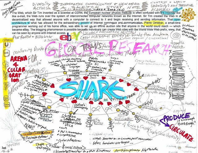 How to Annotate The Web: Three Tools For Teachers