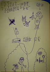 2015-10-25 21.23.37 (pang yu liu) Tags: travel painting 10 oct eason homestay yi 阿里山 旅遊 alishan 2015 民宿 畫畫 十月 亦 mimiyo 祕密遊 翃亦