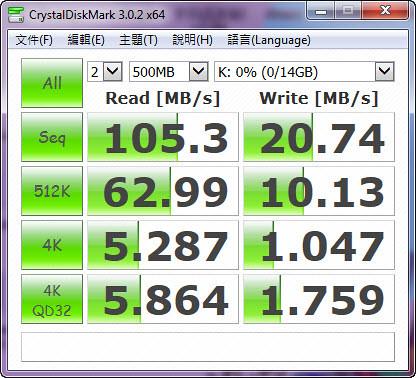 2015-08-14_SanDisk UltraFit 16GB
