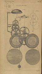 Anglų lietuvių žodynas. Žodis clock-work reiškia n (laikrodžio) mechanizmas lietuviškai.