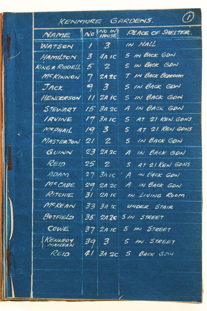 Carol primrose - Family archive WW2 ARP Booklet - civilian history