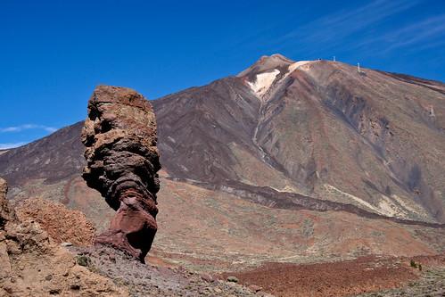 2007 Teide-120