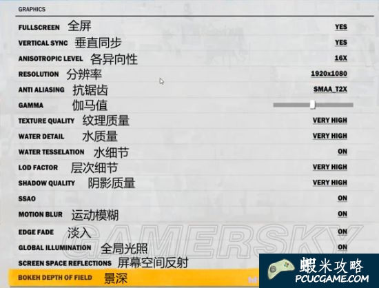 正當防衛3 畫面設置界面中文翻譯