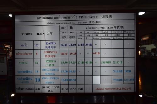 Hua Hin trein (7)