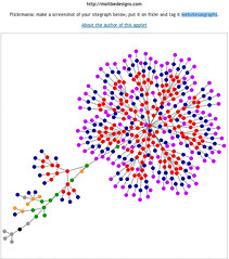 Web Site As Graphs