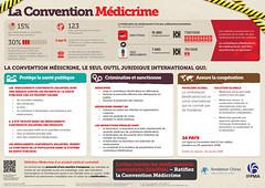 IFPMA-fondation Chirac: La Convention Médicrime (IFPMA) Tags: fake crime convention medicines counterfeit cooperation falsified councilofeurope sanction medicrime