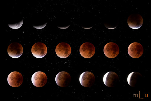 Phases of a Blood Moon