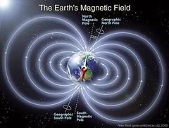ยัน′แม่เหล็กโลกสลับขั้ว′ ไม่เกิดขึ้นในอีก 1,000 ปี  http://nuclear.rmutphysics.com/blog-sci5/?p=6440