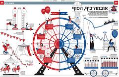 Obama-Fun, The END (Yael Shinkar) Tags: obama infographic graph design calcalist data rollercoaster hammer circus clown information america text cartoon illustration white background