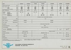 DAF Truck Brochure Serie 2200 - 2400 (Holland 1968)_16 (MarkAmsterdam) Tags: classic car ride vehicle motor moped bike motorbike bromfiets auto wagen coche wheels old dureble markamsterdam european 50s 60s sixties fifties seventies forties 40s 70s estate break van convertible sedan abandoned everyday oldie motorfiets zijspan super mark amsterdam meijster pickup bus truck vrachtwagen accessoires race rally racecar rallycar ralley chassis ambulance bestelauto bestelwagen minivan omnibus cab motors tricycle scooter vintage moto motocycle sportauto sportscar combi kombi special roadster