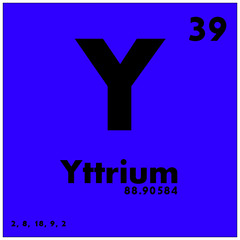 Atomic number 39 definition and meaning 039 yttrium periodic table of elements urtaz Choice Image