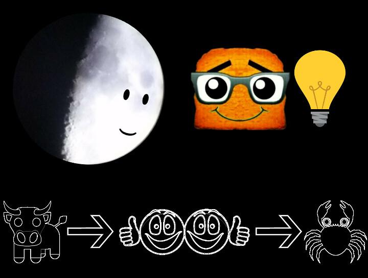 Abnehmender Mond von Wassermann bis Widder