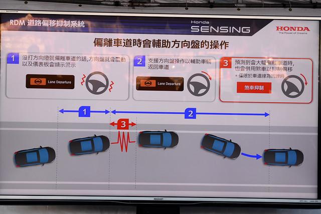 Honda Sensing-43