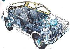 First Generation CiViC (Hugo-90) Tags: honda car auto automobile vehicle jdm ads advertising brochure catalog civic