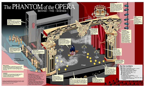 Phantom of the Opera FP