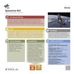 DLR Exponat-Handout ILA 2018 (DLR_de) Tags: dlr deutscheszentrumfürluftundraumfahrt luftfahrt raumfahrt energie verkehr sicherheit digitalisierung ila2018