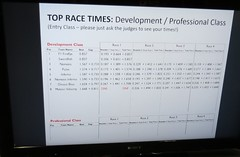 """Development & Professional Leaderboard • <a style=""""font-size:0.8em;"""" href=""""http://www.flickr.com/photos/67355993@N08/25966822707/"""" target=""""_blank"""">View on Flickr</a>"""