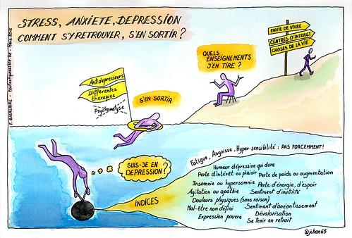 Sketchnotes Stress, anxiété, dépression
