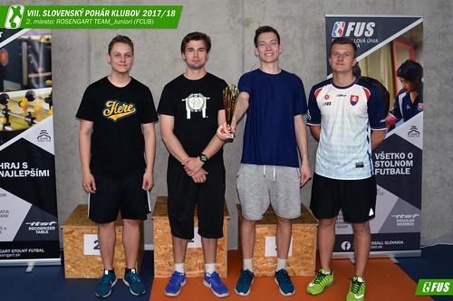 Championships of Region Bratislava_32116491_10155717363523737_5191748895377457152_o