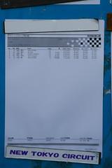 20180429CC2_offshot-134 (Azuma303) Tags: ccbync30 2018 20180428 cc2 challengecup challengecupround2 newtokyocircuit ntc offshot チャレンジカップ チャレンジカップ第2戦