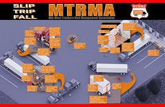 MTRMA STF Poster (CCMSI Loss Control) Tags: poster tractor trailer safety slip trip fall driver
