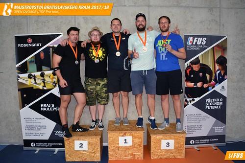 Championships of Region Bratislava_32192028_10155717393078737_1569971178464870400_o