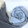 (sharonl_v) Tags: weaving handwoven weaving2018 warp merino cashmere