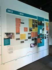 CDC Museum Ebola Exhibit