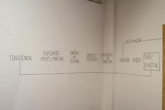 Ser/ Estar/ Existir (Vitor Pavan) Tags: ser estar existir vitorpavan serestarexistir instalação pelotas artesulcoexistir artes artistavisual phatticasamupadda