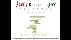Kakazai Pashtuns Background in English