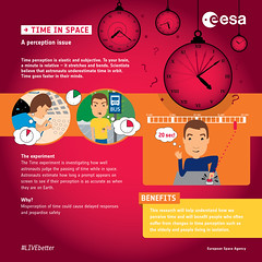 Time in Space – A perception issue (europeanspaceagency) Tags: esa europeanspaceagency space universe cosmos spacescience science spacetechnology tech technology humanspaceflight time alexandergerst horizonsmission infographic infographics experiment iss international station internationalspacestation astronaut astronauts timeperception horizons