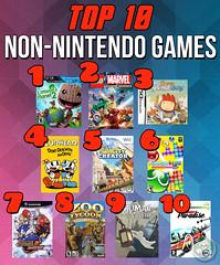 Top 10 Non-Nintendo Games (Captain Luigi) Tags: top 10 video games little big planet 2 lego cuphead scribblenauts