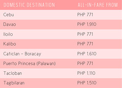 AirAsia Low Fare Promo - Fly from Manila (Domestic flights) (Trice Nagusara) Tags: airasia seatsale tricenagusara