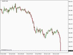 Forex Signal - AUDJPY - BUY at 82.860 sent by Interceptor EA (theinvestbay) Tags: forex trader investor trading investing currency foreign exchange the invest bay price action