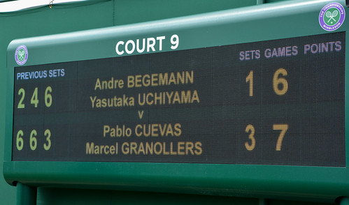 Andre Begemann - Result